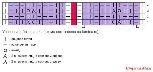 Зеркальное отображение рядов