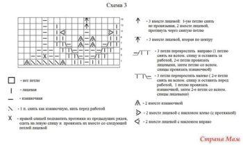 shapka-i-manishka-astrologia-foto4