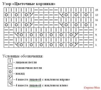 ajurnii-homut-foto1