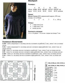 kofta-s-aranovim-uzorom-foto2