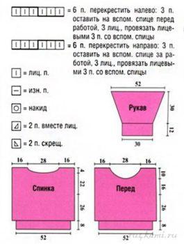 ajurnii-sviter-spitami-foto3